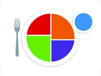 Start Simple with MyPlate (iOS Version 1.6) | Food & Nutrition Magazine | Volume 9, Issue 2